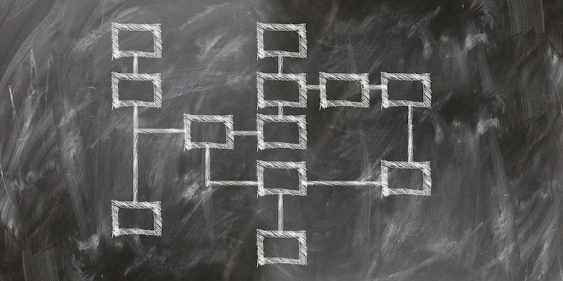organisation chart on chalkboard